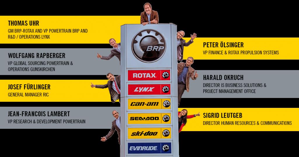 Rotax Management